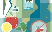 4 điều mẹ bầu nên biết khi bổ sung axit folic
