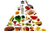 """Quy tắc """"7 con số vàng"""" giúp bạn không lo thiếu hụt dinh dưỡng"""