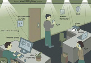 Kết nối Li-Fi - công nghệ nhanh gấp 100 lần Wi-Fi