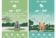 Thời tiết ngày 16/6: Hà Nội nắng nóng trở lại, Sài Gòn mưa rào