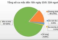 37 ngày không phát hiện ca lây nhiễm COVID-19 trong cộng đồng