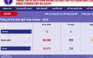 Bộ Y tế ra mắt 2 cổng thông tin chính thức về dịch nCoV