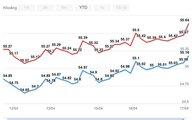 Giá vàng hôm nay 18/4: Tuần tăng mạnh nhất từ đầu năm