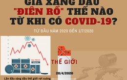 """INFOGRAPHIC: Giá xăng dầu """"điên rồ"""" thế nào từ khi có COVID-19?"""