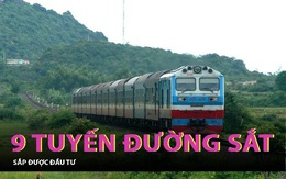 9 tuyến đường sắt mới sắp được đầu tư tại Việt Nam