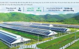 Phát triển bền vững – động lực của tương lai từ lời cam kết ở hiện tại