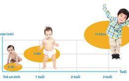 LineaBon - Hỗ trợ hệ xương cho trẻ trong giai đoạn phát triển chiều cao ngay từ khi sơ sinh