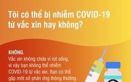 Những sự thật về vaccine COVID-19