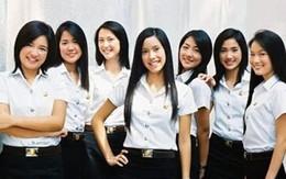 Chính sách Dân số của Thái Lan