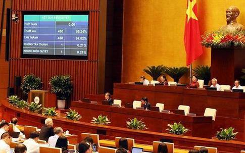 Ngày đầu của đợt thứ 2 Kỳ họp thứ 9 - Quốc hội khóa XIV: Quốc hội thông qua 3 Nghị quyết quan trọng